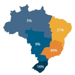 brasil mips