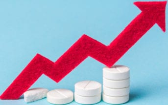 preço-medicamentos-covid